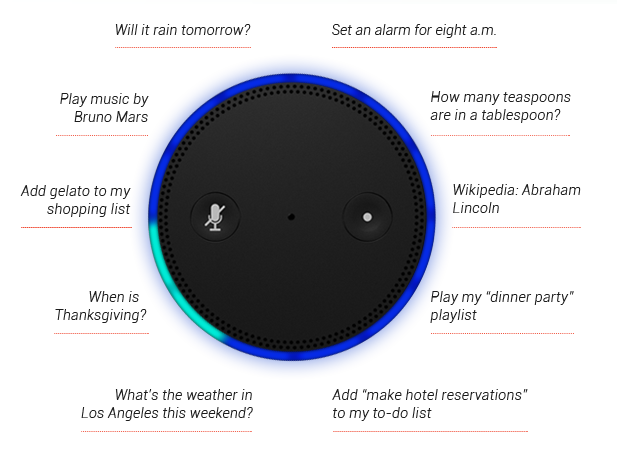 Amazon Echo concept screenshot